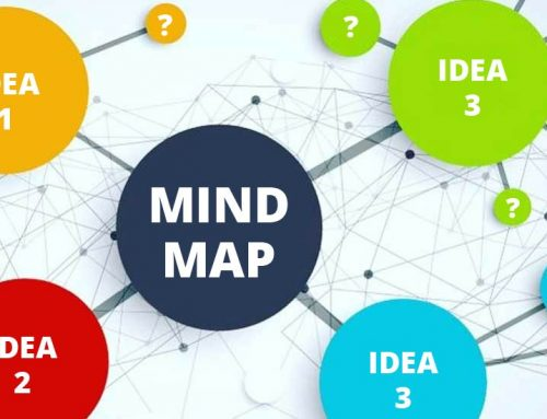 How Mind Maps help you to think creatively